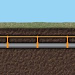 locating buried pipes with tracer wires