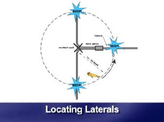 2. Locating Unknown Laterals (mains & services)